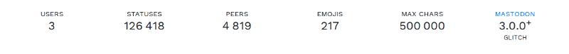Single-user Mastodon instance stats